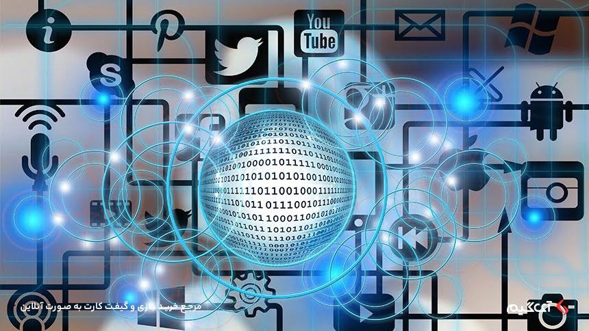 سرویس اسکایپ بصورت رایگان و ویژه در اختیار کلیه کاربران اینترنت در دنیا قرار گرفته است.
